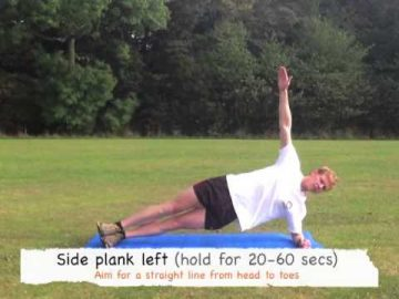 Core Strength Circuit